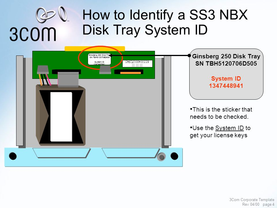3Com Corporate Template Rev 04/00 page 4 How to Identify a SS3 NBX Disk Tray System ID This is the sticker that needs to be checked. Use the System ID