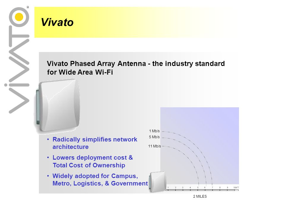 Vivato Phased Array Antenna - the industry standard for Wide Area Wi-Fi Vivato Radically simplifies network architecture Lowers deployment cost & Total Cost of Ownership Widely adopted for Campus, Metro, Logistics, & Government 2 MILES 11 Mb/s 5 Mb/s 1 Mb/s