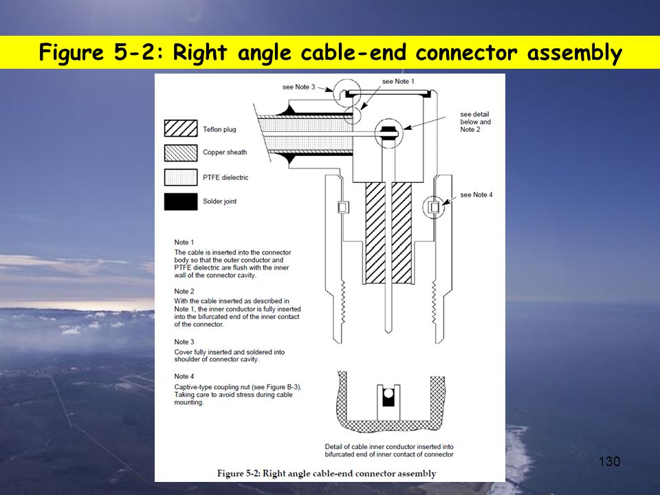 130 Figure 5-2: Right angle cable-end connector assembly