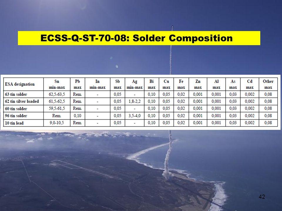 42 ECSS-Q-ST-70-08: Solder Composition