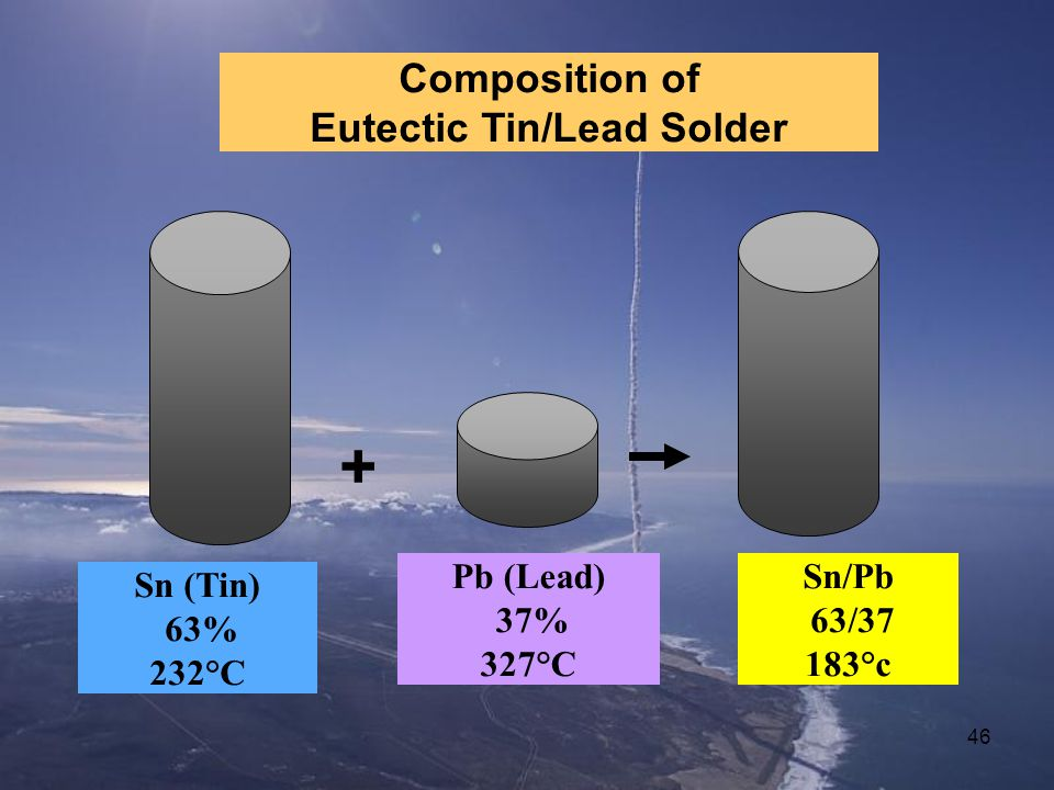 46 Composition of Eutectic Tin/Lead Solder Sn/Pb 63/37 183°c Sn (Tin) 63% 232°C Pb (Lead) 37% 327°C +