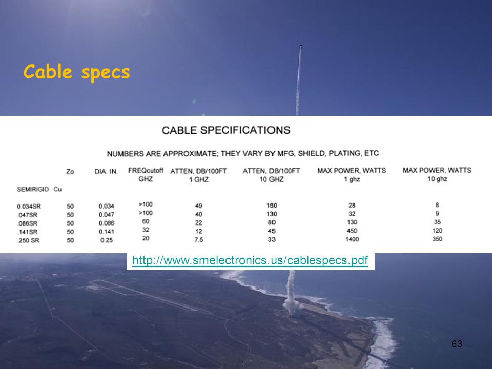 63 Cable specs http://www.smelectronics.us/cablespecs.pdf