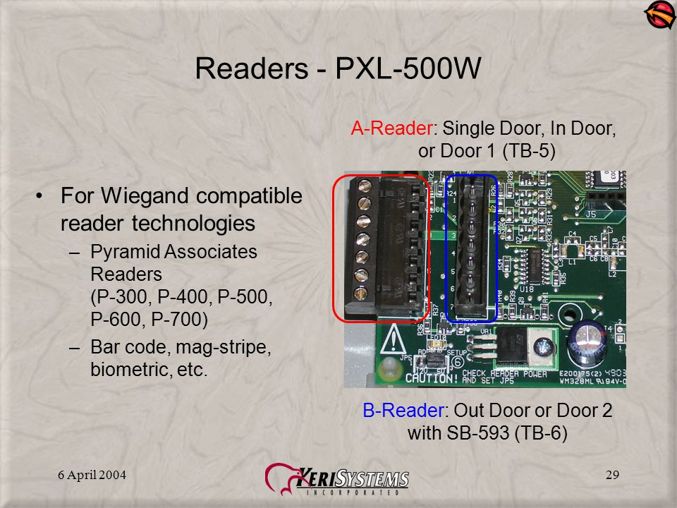 6 April 200429 Readers - PXL-500W For Wiegand compatible reader technologies –Pyramid Associates Readers (P-300, P-400, P-500, P-600, P-700) –Bar code