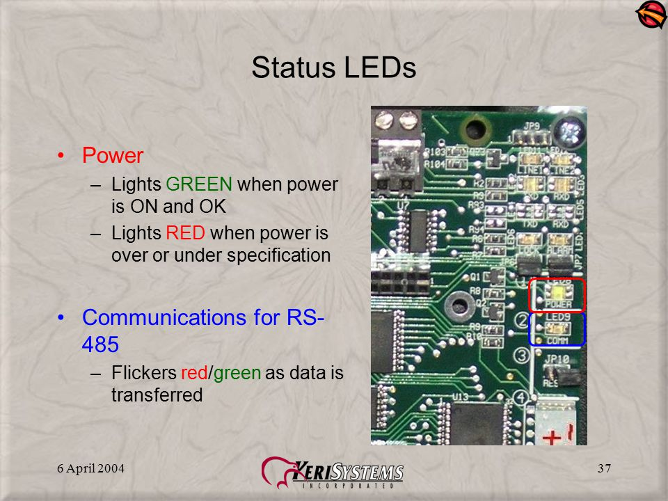 6 April 200437 Status LEDs Power –Lights GREEN when power is ON and OK –Lights RED when power is over or under specification Communications for RS- 48