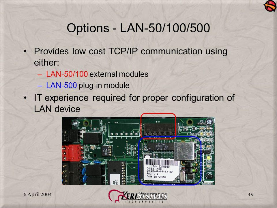 6 April 200449 Options - LAN-50/100/500 Provides low cost TCP/IP communication using either: –LAN-50/100 external modules –LAN-500 plug-in module IT e