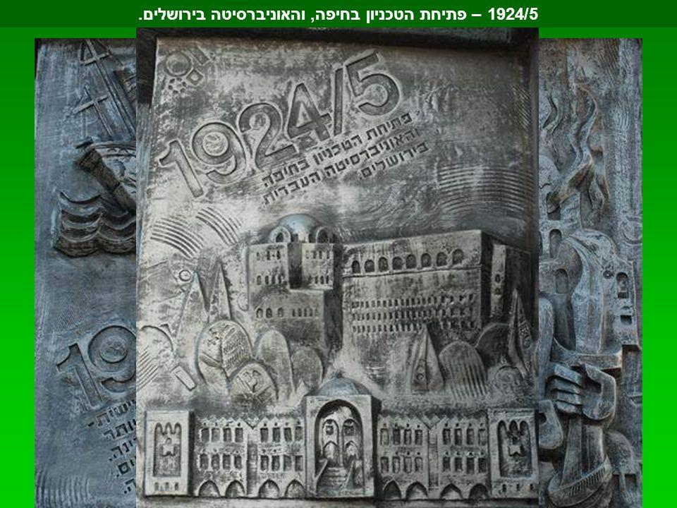 1920 – קרב תל-חי.1920/21 – פרעות ביהודי ירושלים ויפו.