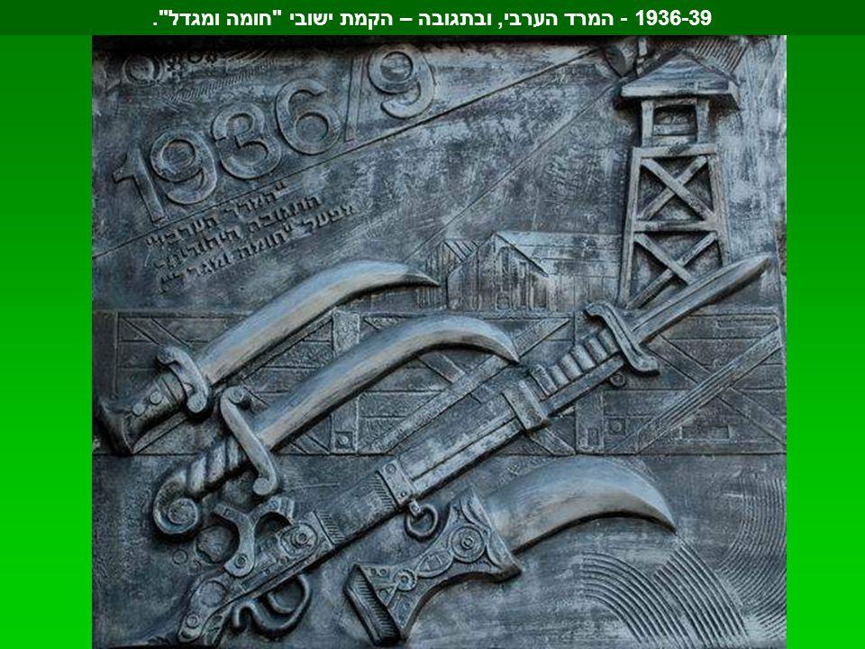 1929 – מאורעות תרפ ט – טבח ביהודי חברון וצפת.