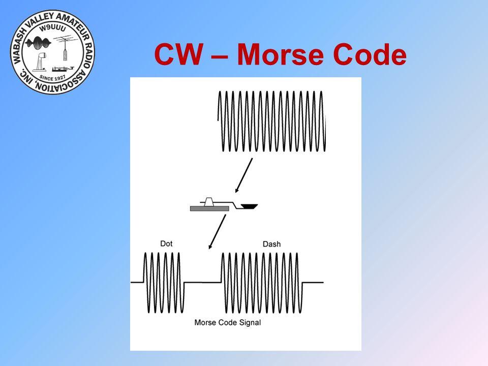 CW – Morse Code