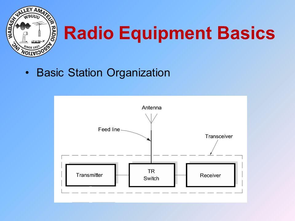 Radio Equipment Basics Basic Station Organization