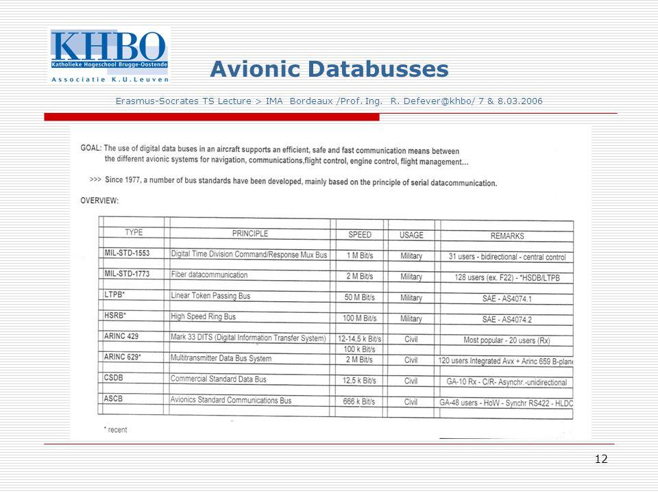 12 Avionic Databusses Erasmus-Socrates TS Lecture > IMA Bordeaux /Prof.