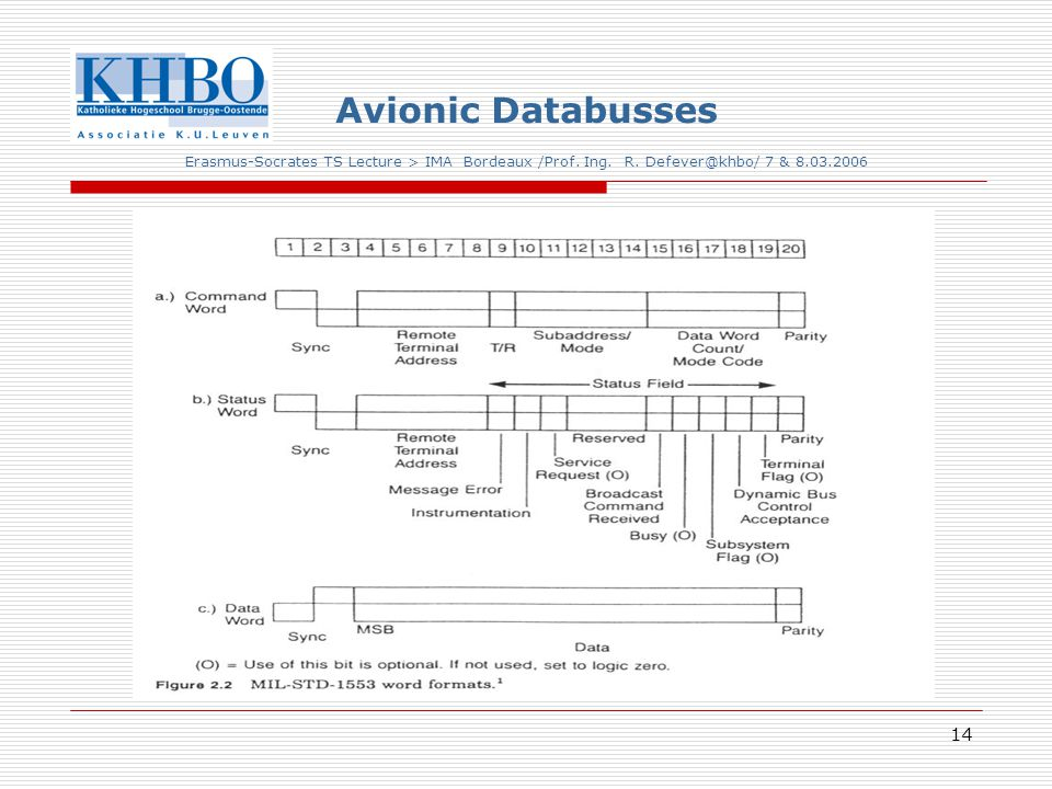 14 Avionic Databusses Erasmus-Socrates TS Lecture > IMA Bordeaux /Prof.