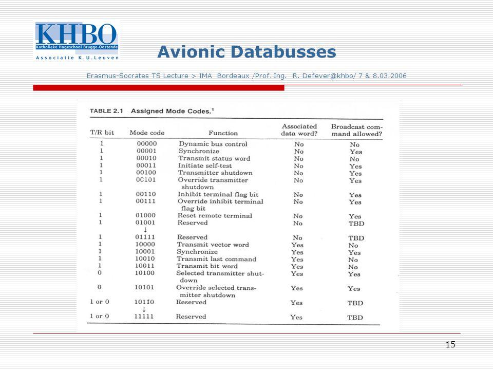 15 Avionic Databusses Erasmus-Socrates TS Lecture > IMA Bordeaux /Prof.