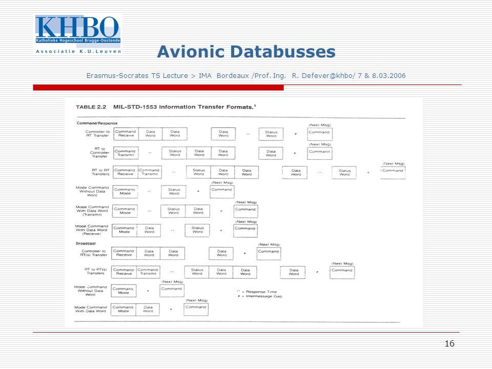 16 Avionic Databusses Erasmus-Socrates TS Lecture > IMA Bordeaux /Prof.