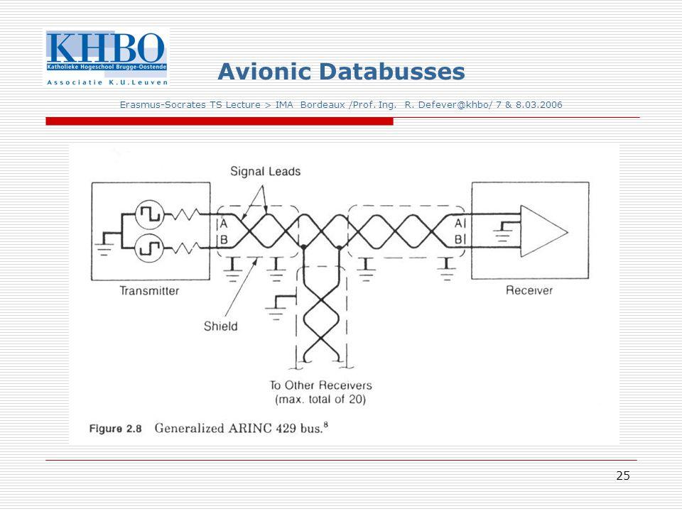 25 Avionic Databusses Erasmus-Socrates TS Lecture > IMA Bordeaux /Prof.
