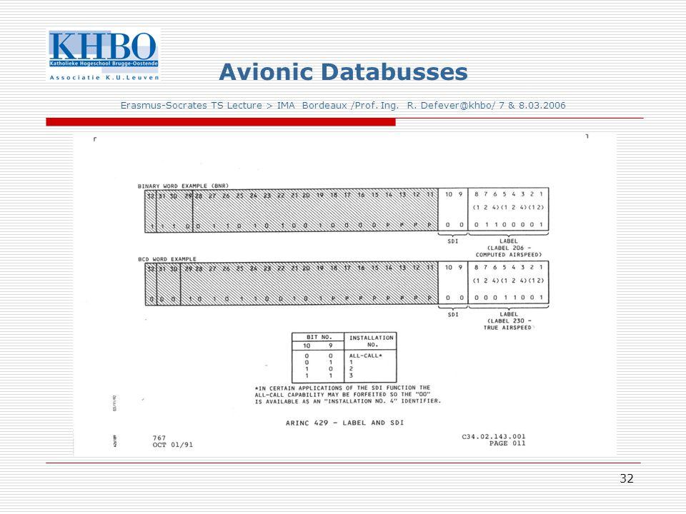 32 Avionic Databusses Erasmus-Socrates TS Lecture > IMA Bordeaux /Prof.