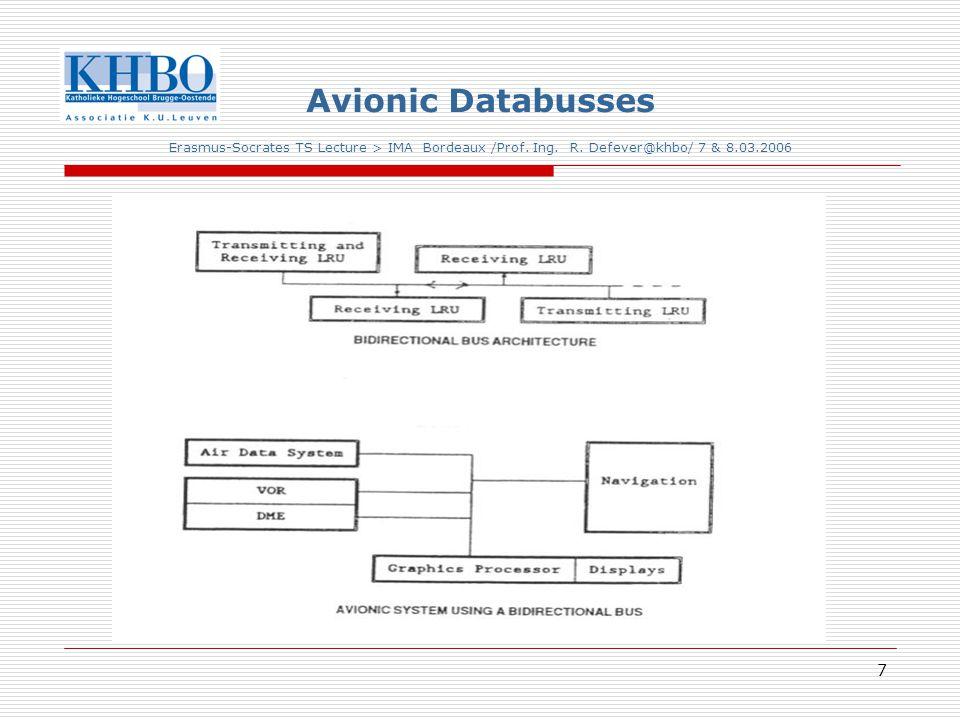 28 Avionic Databusses Erasmus-Socrates TS Lecture > IMA Bordeaux /Prof.