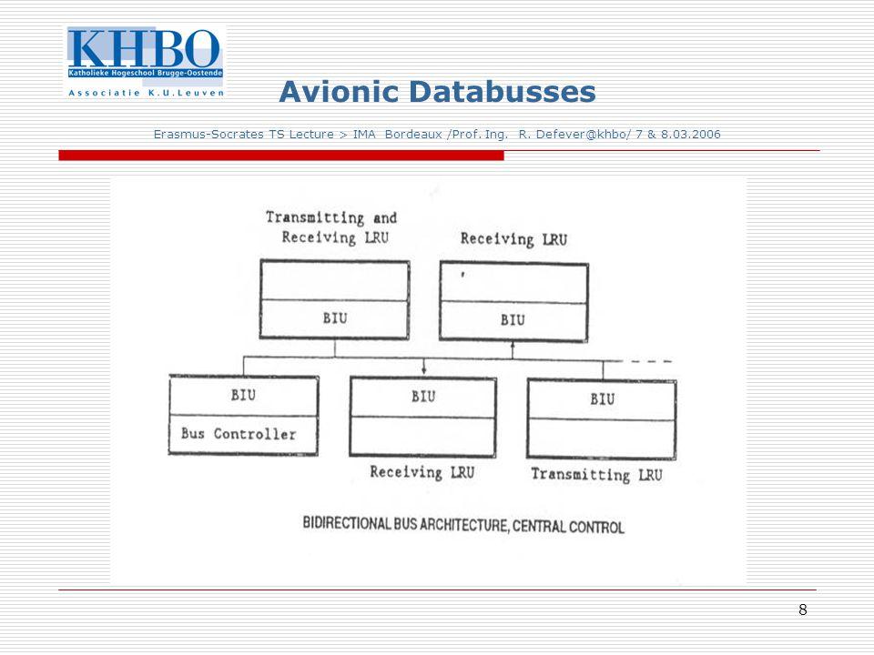 29 Avionic Databusses Erasmus-Socrates TS Lecture > IMA Bordeaux /Prof.