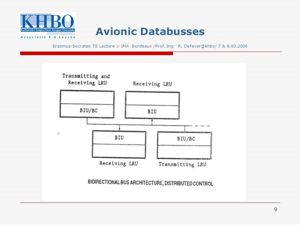 30 Avionic Databusses Erasmus-Socrates TS Lecture > IMA Bordeaux /Prof.