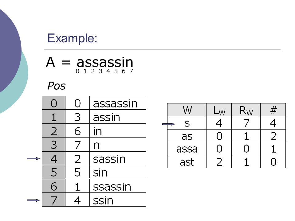Example: Pos A = assassin 01234567