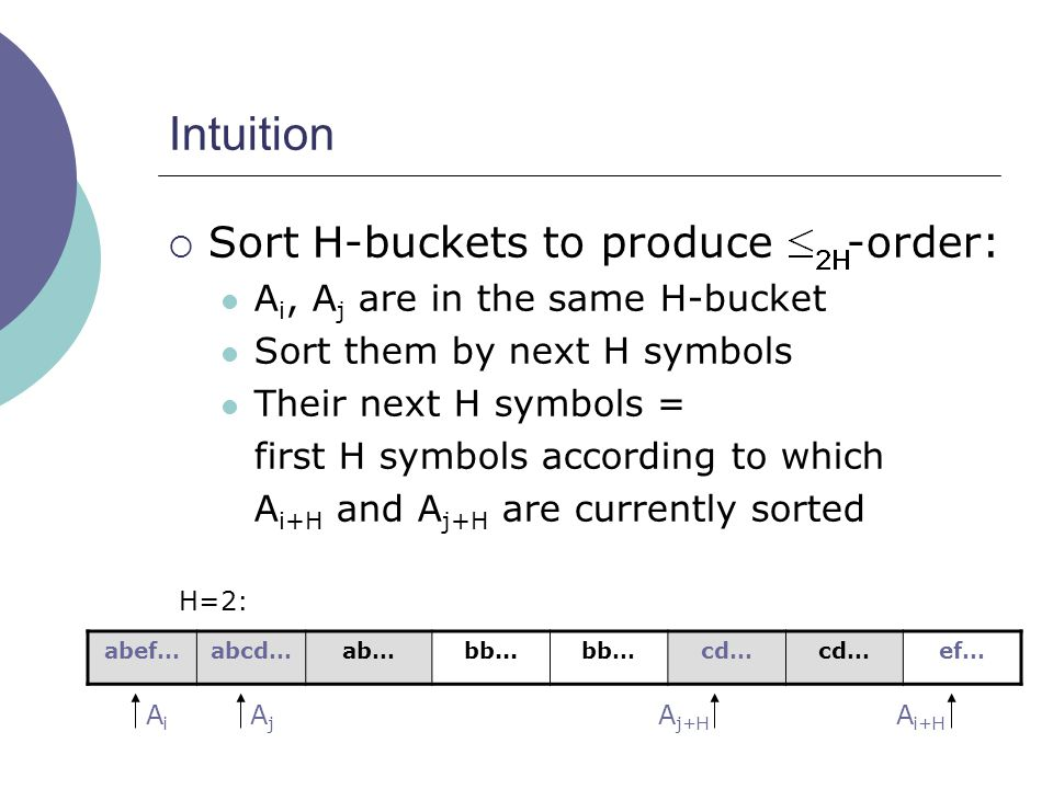 Intuition  Sort H-buckets to produce -order: A i, A j are in the same H-bucket Sort them by next H symbols Their next H symbols = first H symbols acc