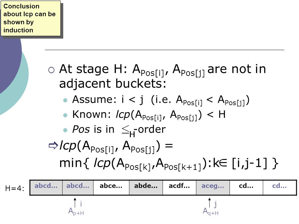  At stage H: A Pos[i], A Pos[j] are not in adjacent buckets: Assume: i < j (i.e. A Pos[i] < A Pos[j] ) Known: lcp(A Pos[i], A Pos[j] ) < H Pos is in
