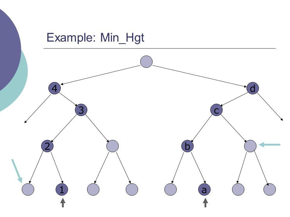 Example: Min_Hgt 2 1 4 a b c d 3