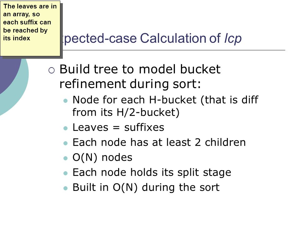 Expected-case Calculation of lcp  Build tree to model bucket refinement during sort: Node for each H-bucket (that is diff from its H/2-bucket) Leaves