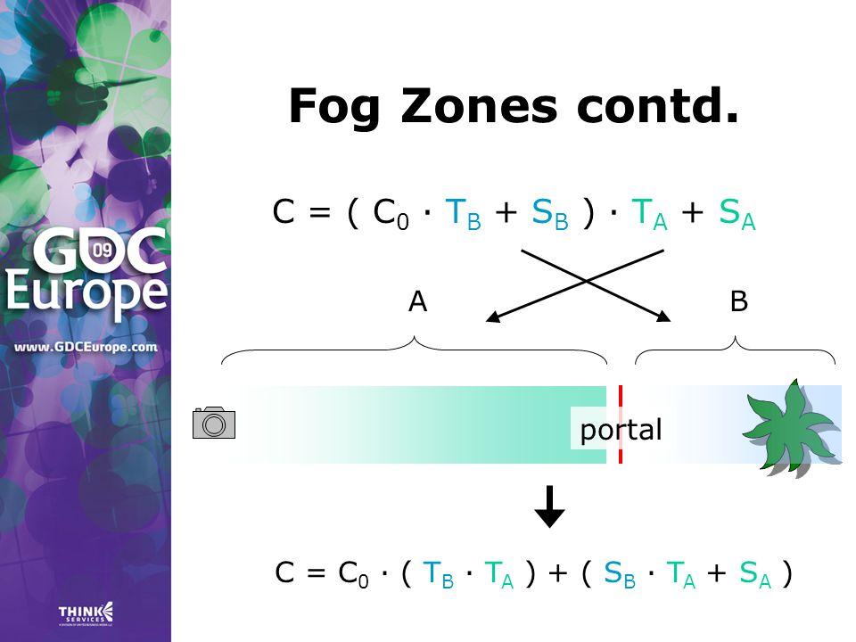 Fog Zones contd.