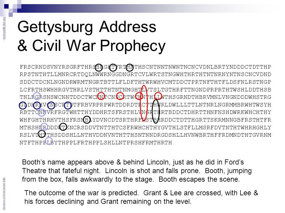 Gettysburg Address & Civil War Prophecy FRSCRNDSVNYRSGRFTHRSBRGHTFRTHNTHSCNTNNTNWNTNCNCVDNLBRTYNDDDCTDTTHP RPSTNTHTLLMNRCRTDQLNWWRNGGDNGRTCVLWRTSTNGWHTHRTHTNTNRNYNTNSCNCVDND SDDCTDCNLNGNDRWRMTNGRTBTTLFLDFTHTWRWHVCMTDDCTPRTNFTHTFLDSFNLRSTNGP LCFRTHSWHHRGVTHRLVSTHTTHTNTNMGHTLVTSLTGTHRFTTNGNDPRPRTHTWSHLDDTHSB TNLRGRSNSWCNNTDDCTWCNNTCNSCRTWCNNTHLLWTHSGRNDTHBRVMNLVNGNDDDWHSTRG GLDHRHVCNSCRTDTFRBVRPRPWRTDDRDTRCTTHWRLDWLLLTTLNTNRLNGRMMBRWHTWSYH RBTTCNNVRFRGTWHTTHYDDHRTSFRSTHLVNGRTHRTBDDCTDHRTTHNFNSHDWRKWHCHTHY WHFGHTHRHVTHSFRSNBLYDVNCDTSRTHRFRSTBHRDDCTDTTHGRTTSKRMNNGBFRSTHTFR MTHSHNRDDDWTKNCRSDDVTNTTHTCSFRWHCHTHYGVTHLSTFLLMSRFDVTNTHTWHRHGHLY RSLVTHTTHSDDSHLLNTHVDDNVNTHTTHSNTNNDRGDSHLLHVNWBRTHFFRDMNDTHTGVRNM NTFTHPPLBYTHPPLFRTHPPLSHLLNTPRSHFRMTHRTH Booth's name appears above & behind Lincoln, just as he did in Ford's Theatre that fateful night.