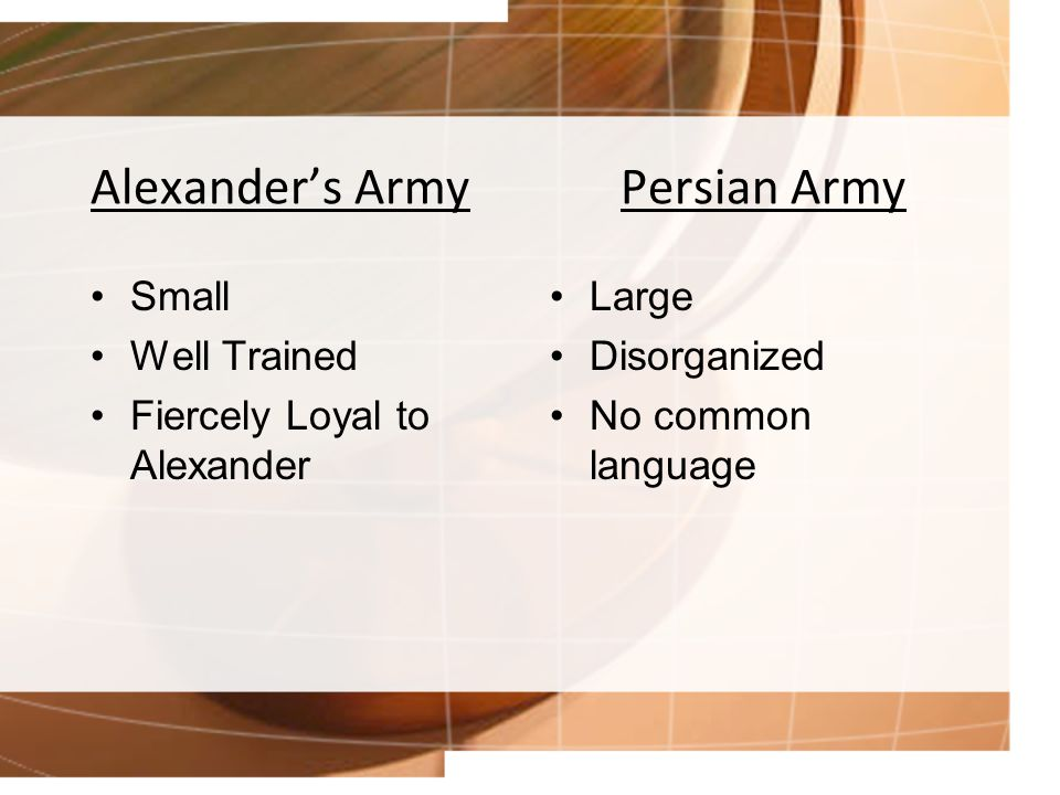 Alexander's Major Battles Battle of the Granicus River, 334 BC.