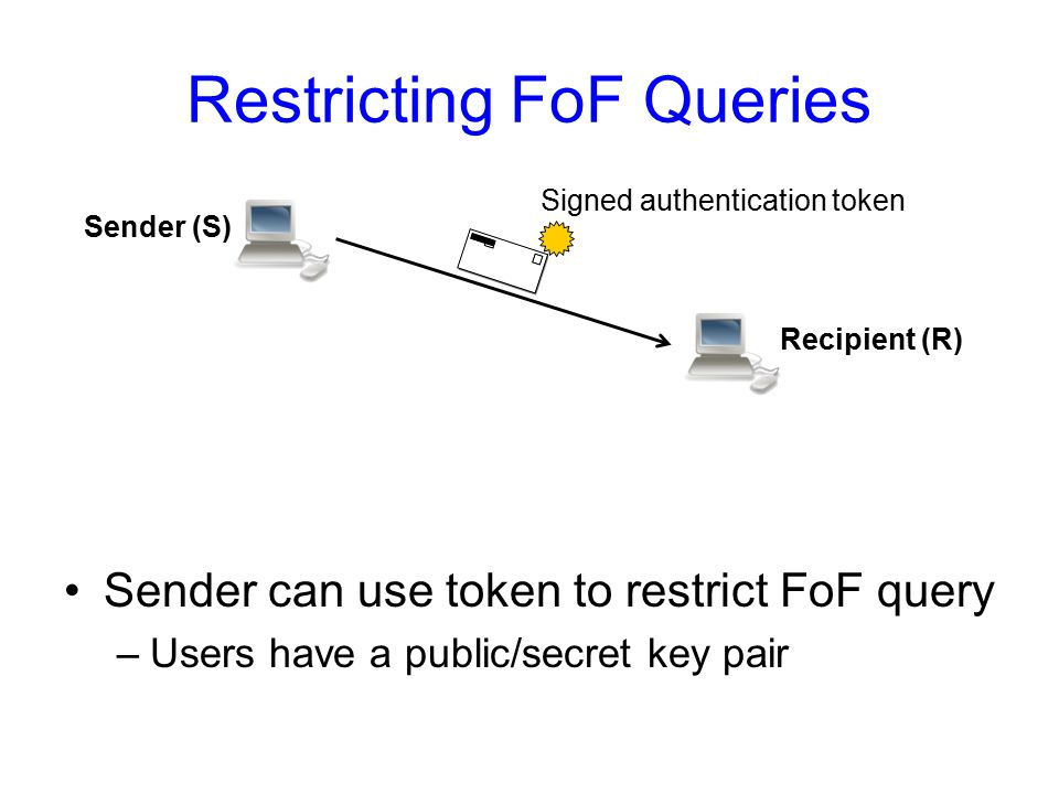 Restricting FoF Queries Sender (S) Recipient (R) Sender's Attestation Server (AS) FoF Query Sender can use token to restrict FoF query –Users have a public/secret key pair Recipient can use token to detect forgery