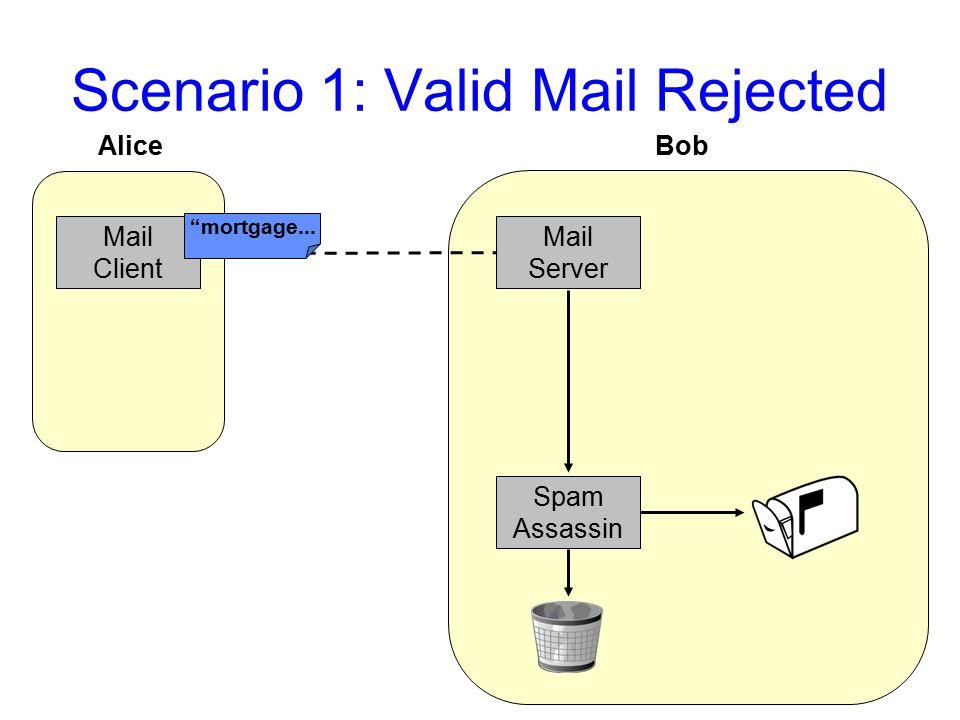 Scenario 2: Direct Acceptance Spam Assassin Re: Attestation Server Bob's Friends l Alice l Tom auth.