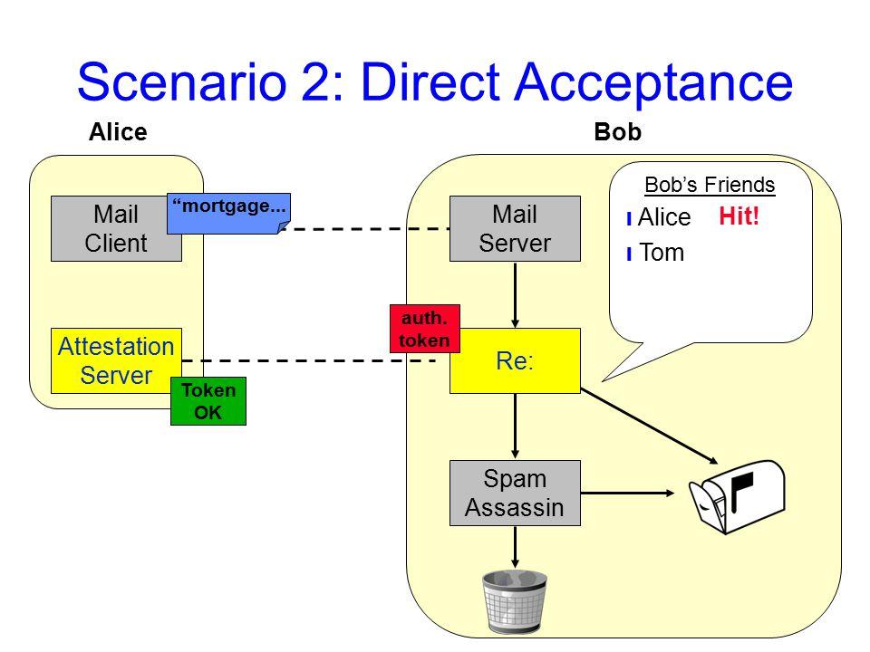 Scenario 3: FoF Acceptance Mail Server Spam Assassin Re: Bob's Friends l Alice l Tom Bob Attestation Server Mail Client Charlie token OK & E(?) E(Alice) Charlie is a friend of l John l Alice No Direct Hit Mutual friend: Alice mortgage...