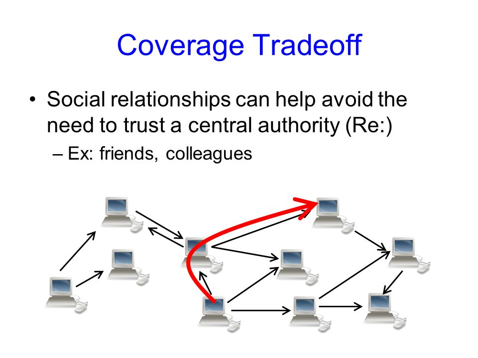 Coverage Tradeoff Social relationships can help avoid the need to trust a central authority (Re:) –Ex: friends, colleagues