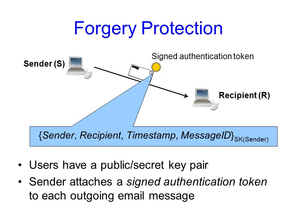 Forgery Protection Sender (S) Recipient (R) Signed authentication token Users have a public/secret key pair Sender attaches a signed authentication token to each outgoing email message {Sender, Recipient, Timestamp, MessageID} SK(Sender)