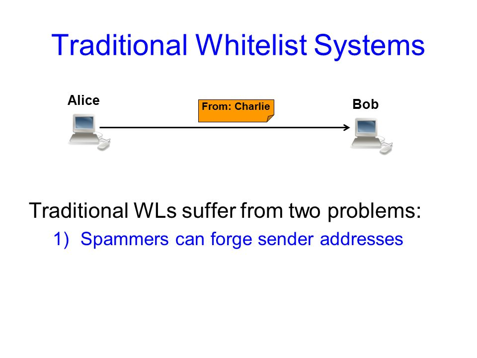 Traditional Whitelist Systems Alice Bob From: Alice Whitelis t l Debby l Tom Traditional WLs suffer from two problems: 1)Spammers can forge sender addresses 2)Whitelists don't help with strangers Use anti-forgery mechanism to handle (1), similar to existing techniques.