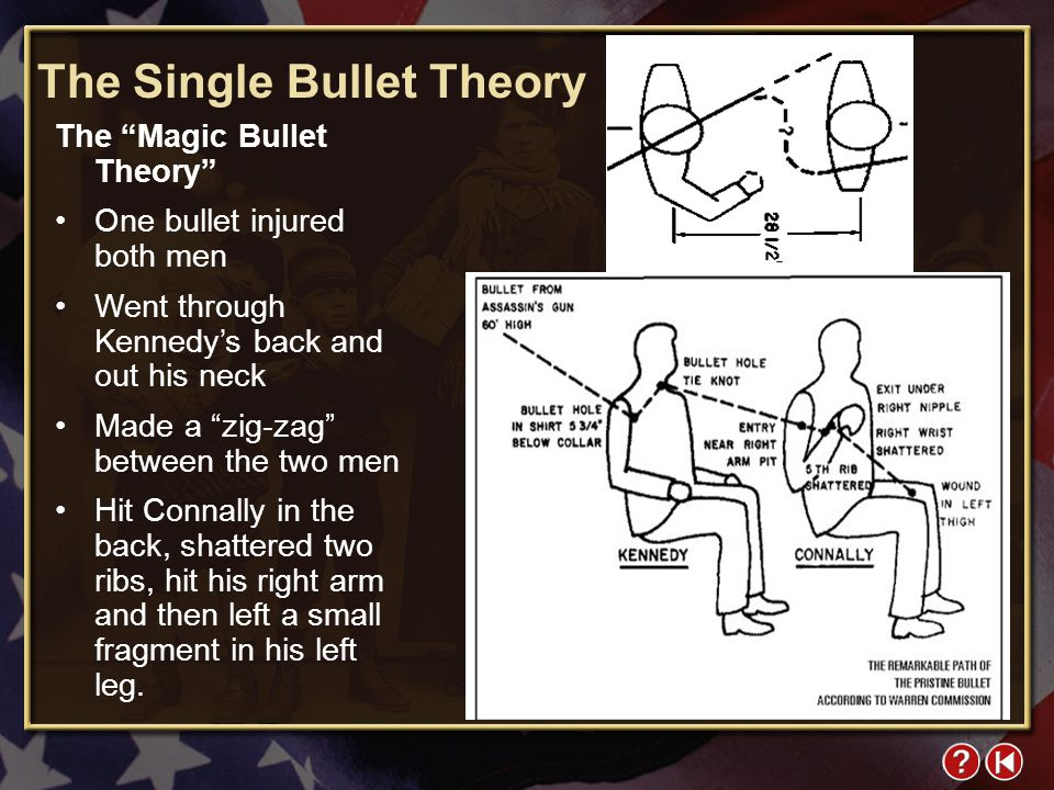 FYI 4-1 The Single Bullet Theory The Magic Bullet Theory One bullet injured both men Went through Kennedy's back and out his neck Made a zig-zag between the two men Hit Connally in the back, shattered two ribs, hit his right arm and then left a small fragment in his left leg.