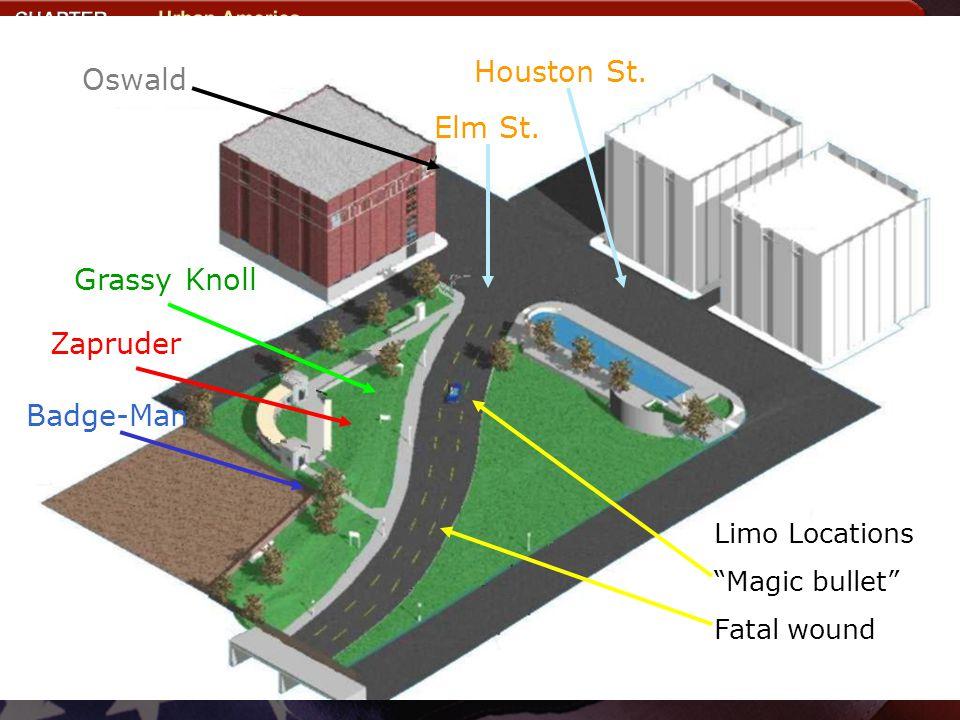 "Oswald Grassy Knoll Houston St. Elm St. Zapruder Badge-Man Limo Locations ""Magic bullet"" Fatal wound"