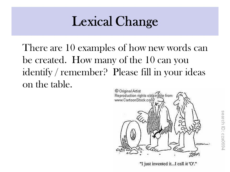 Lexical Change There are 10 examples of how new words can be created.