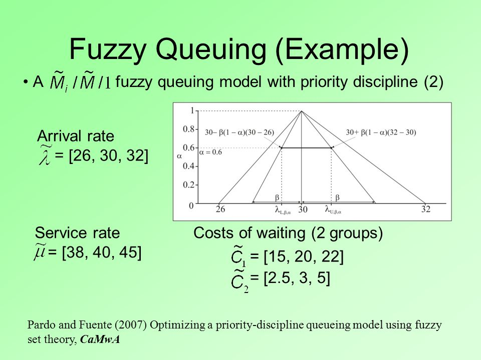 Fuzzy Queuing (Example) A fuzzy queuing model with priority discipline (2) Arrival rate = [26, 30, 32] Service rate = [38, 40, 45] = [15, 20, 22] = [2.5, 3, 5] Costs of waiting (2 groups) Pardo and Fuente (2007) Optimizing a priority-discipline queueing model using fuzzy set theory, CaMwA