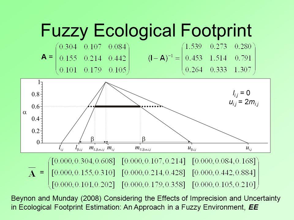 Fuzzy Ecological Footprint A =, =.