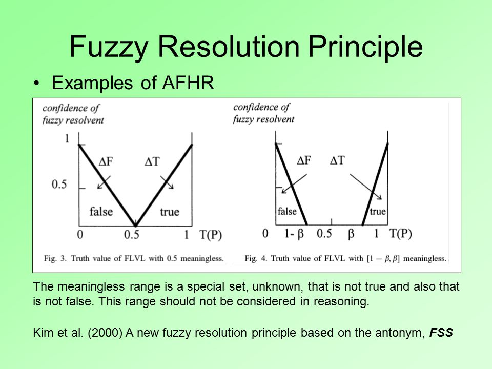 Fuzzy Resolution Principle Examples of AFHR Kim et al.