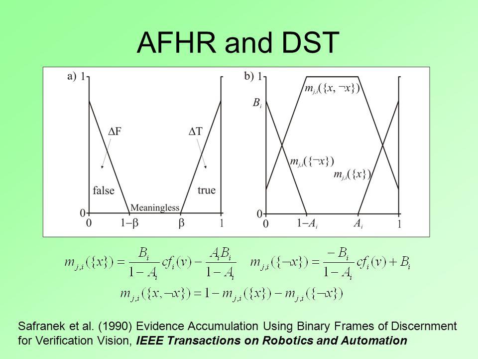 AFHR and DST Safranek et al.