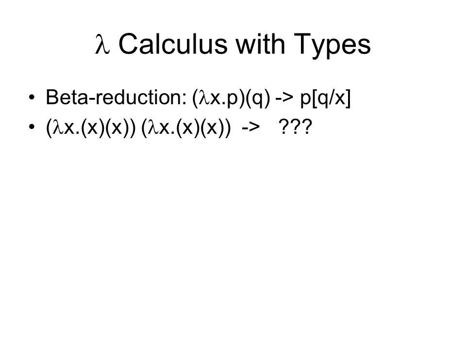 Calculus with Types Beta-reduction: ( x.p)(q) -> p[q/x] ( x.(x)(x)) ( x.(x)(x)) ->