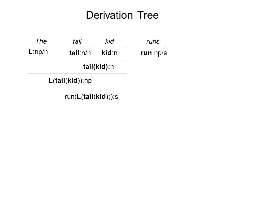 The tall kid runs tall:n/n L:np/n kid:nrun:np\s tall(kid):n L(tall(kid)):np run(L(tall(kid))):s Derivation Tree