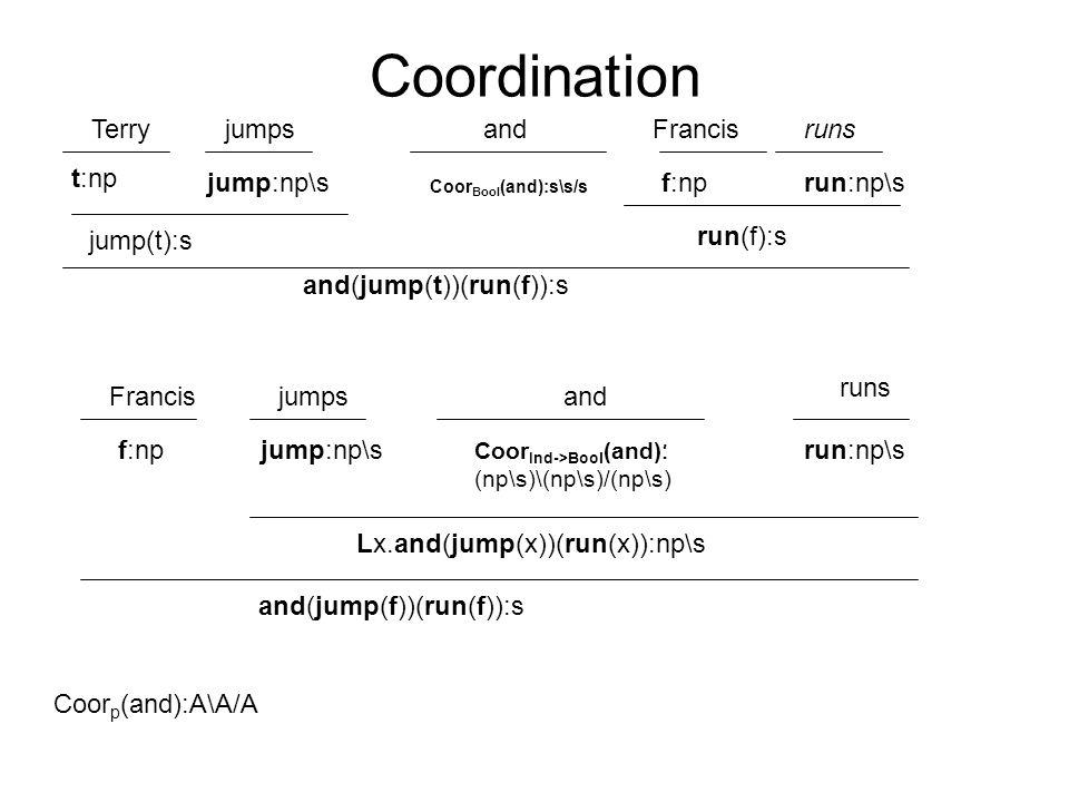 Coordination TerryandjumpsFrancisruns t:np jump:np\s Coor Bool (and):s\s/s f:nprun:np\s jump(t):s run(f):s and(jump(t))(run(f)):s jumpsand runs Francis : Coor Ind->Bool (and): (np\s)\(np\s)/(np\s) jump:np\sf:np Lx.and(jump(x))(run(x)):np\s and(jump(f))(run(f)):s Coor p (and):A\A/A run:np\s