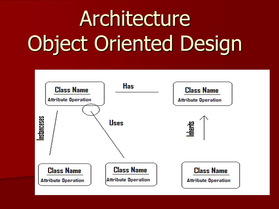 Architecture Object Oriented Design