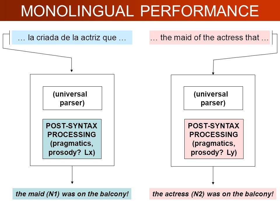 MONOLINGUAL PERFORMANCE … la criada de la actriz que … SENTENCES (parser Lx) POST-SYNTAX PROCESSING (pragmatics, prosody.