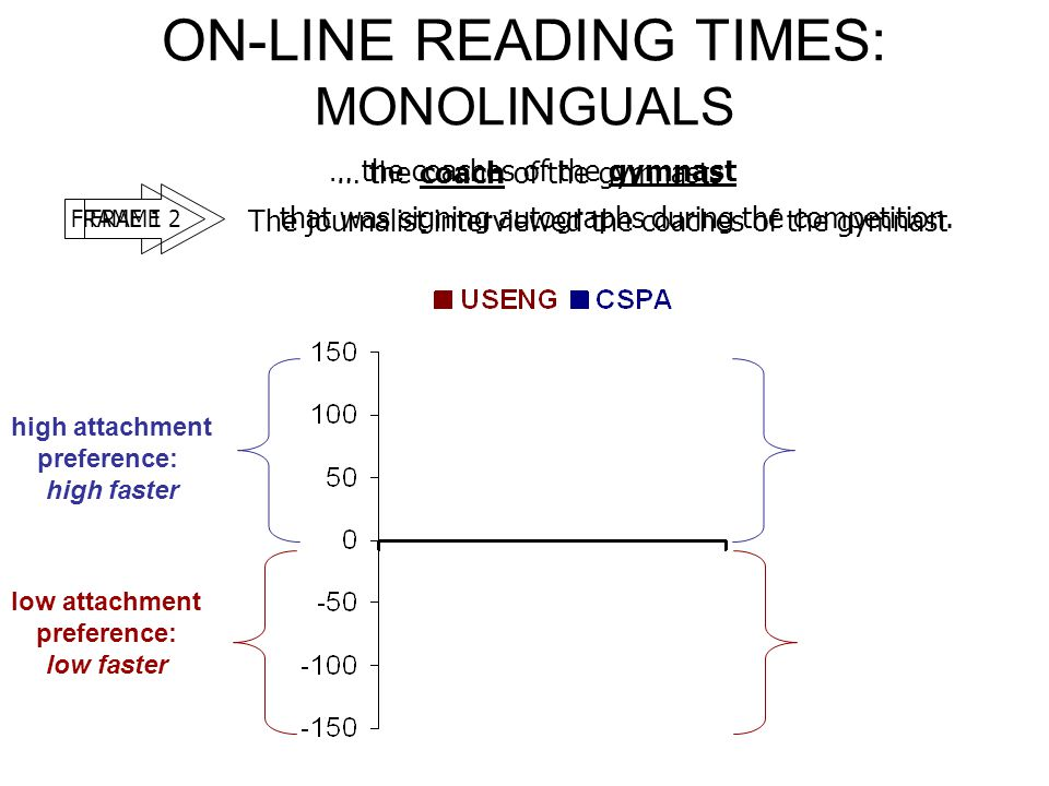… the coach of the gymnasts ON-LINE READING TIMES: MONOLINGUALS that was signing autographs during the competition.
