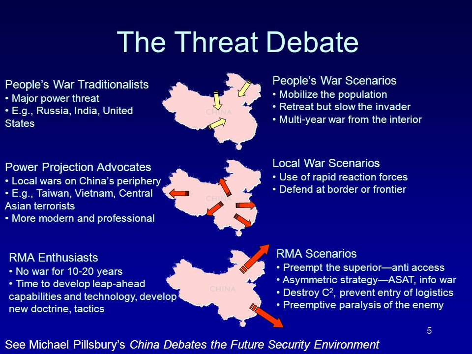 5 The Threat Debate People's War Scenarios Mobilize the population Retreat but slow the invader Multi-year war from the interior RMA Scenarios Preempt the superior—anti access Asymmetric strategy—ASAT, info war Destroy C 2, prevent entry of logistics Preemptive paralysis of the enemy Local War Scenarios Use of rapid reaction forces Defend at border or frontier People's War Traditionalists Major power threat E.g., Russia, India, United States RMA Enthusiasts No war for 10-20 years Time to develop leap-ahead capabilities and technology, develop new doctrine, tactics Power Projection Advocates Local wars on China's periphery E.g., Taiwan, Vietnam, Central Asian terrorists More modern and professional See Michael Pillsbury's China Debates the Future Security Environment